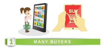 Many Buyer